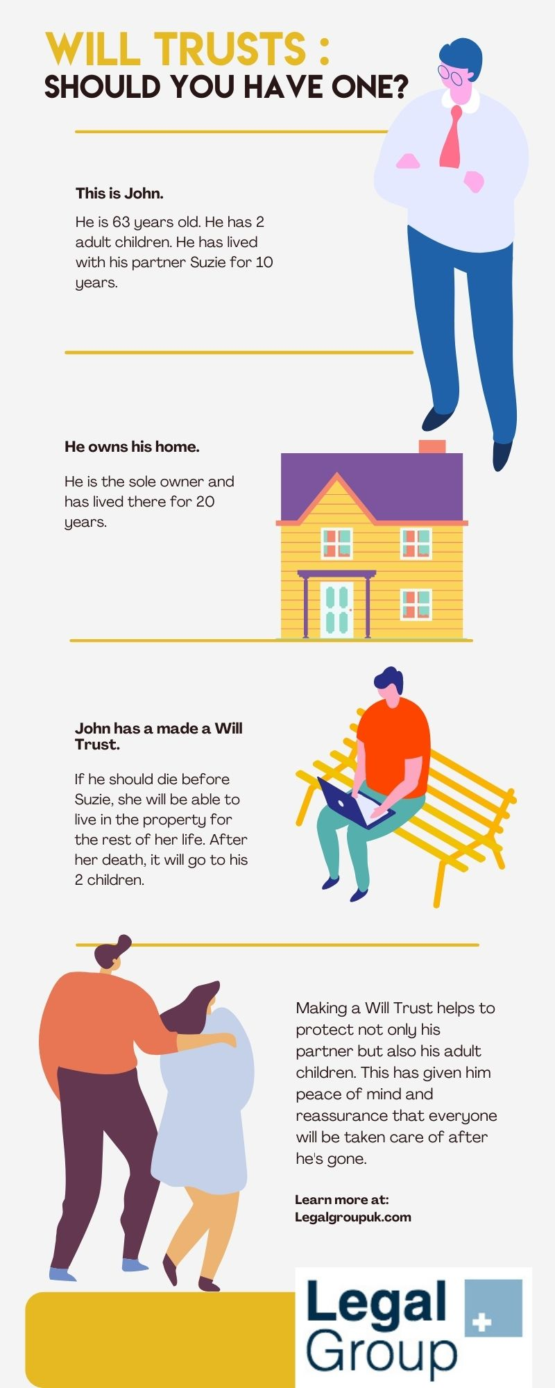 will trusts infographic